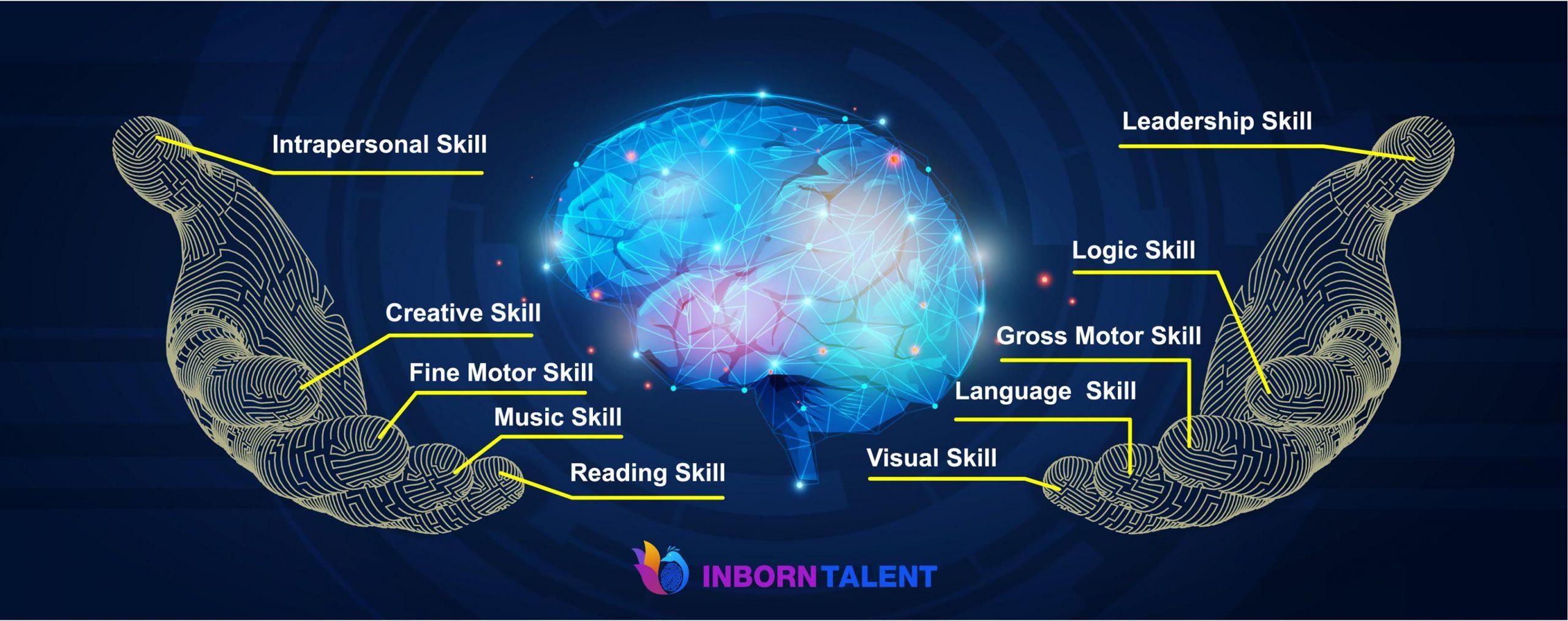 Inborn Talent